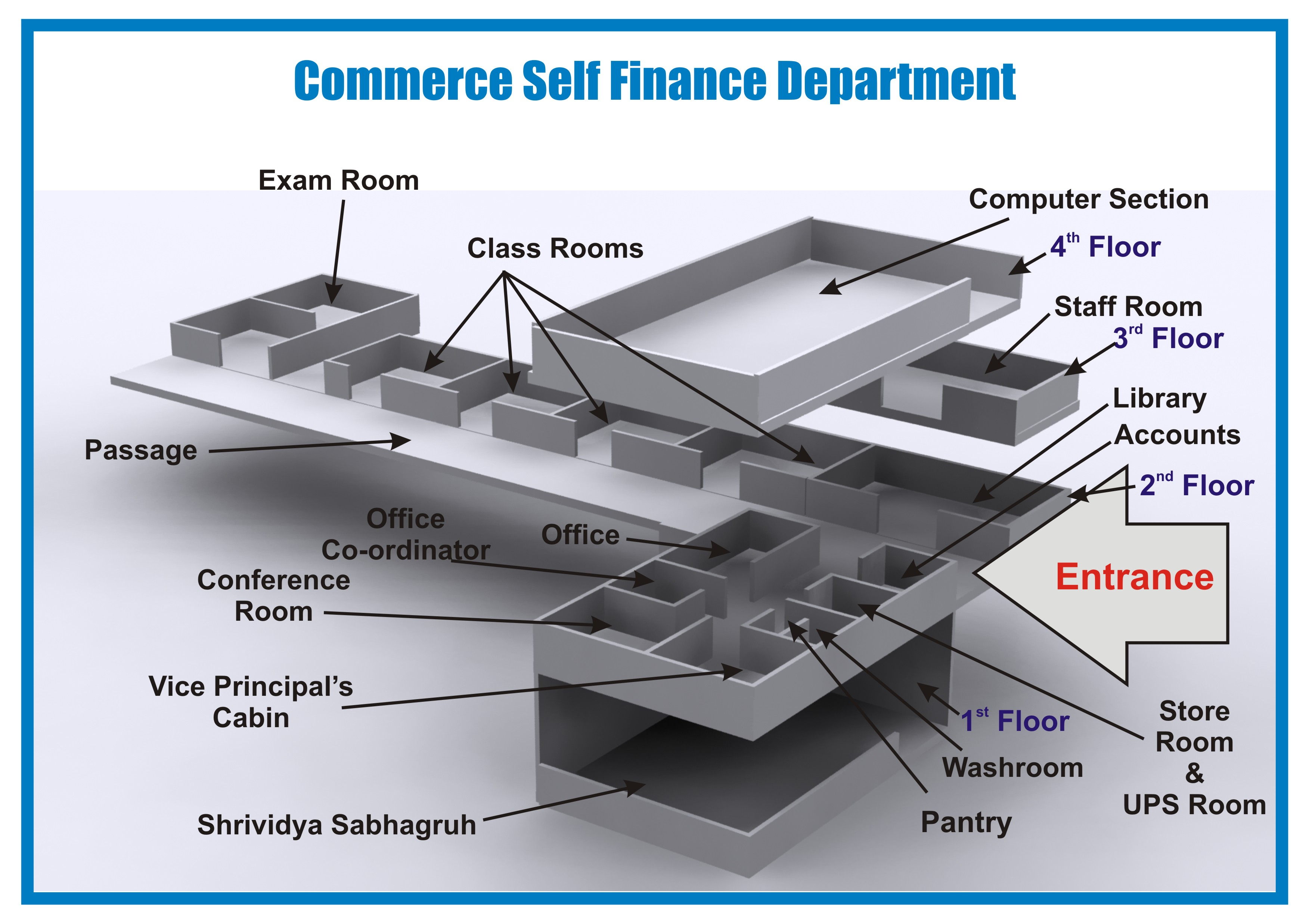 Commerce-self-financed-department