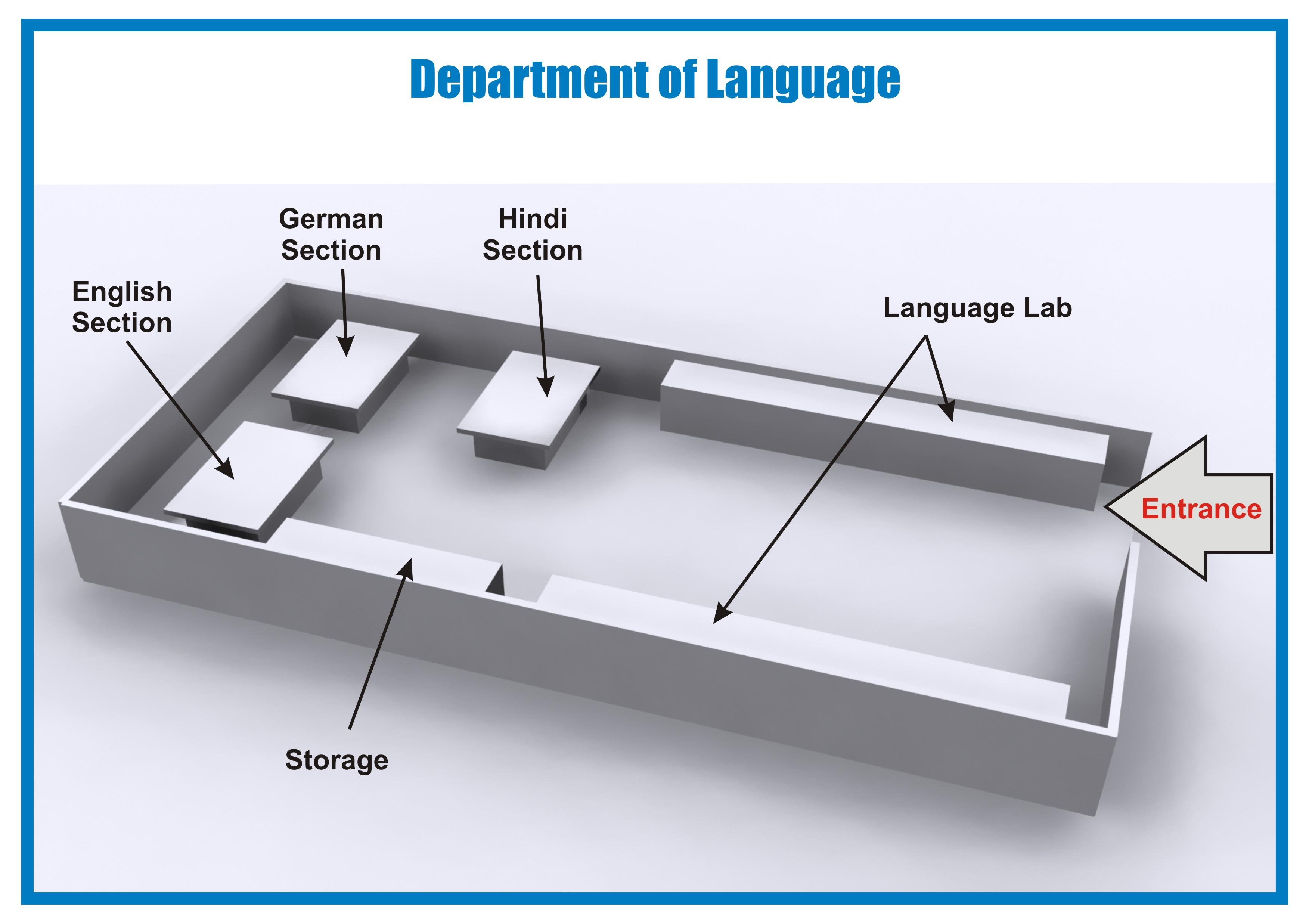 Language-1